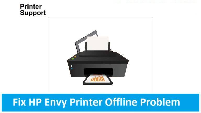 HP Envy Printer Offline to Online